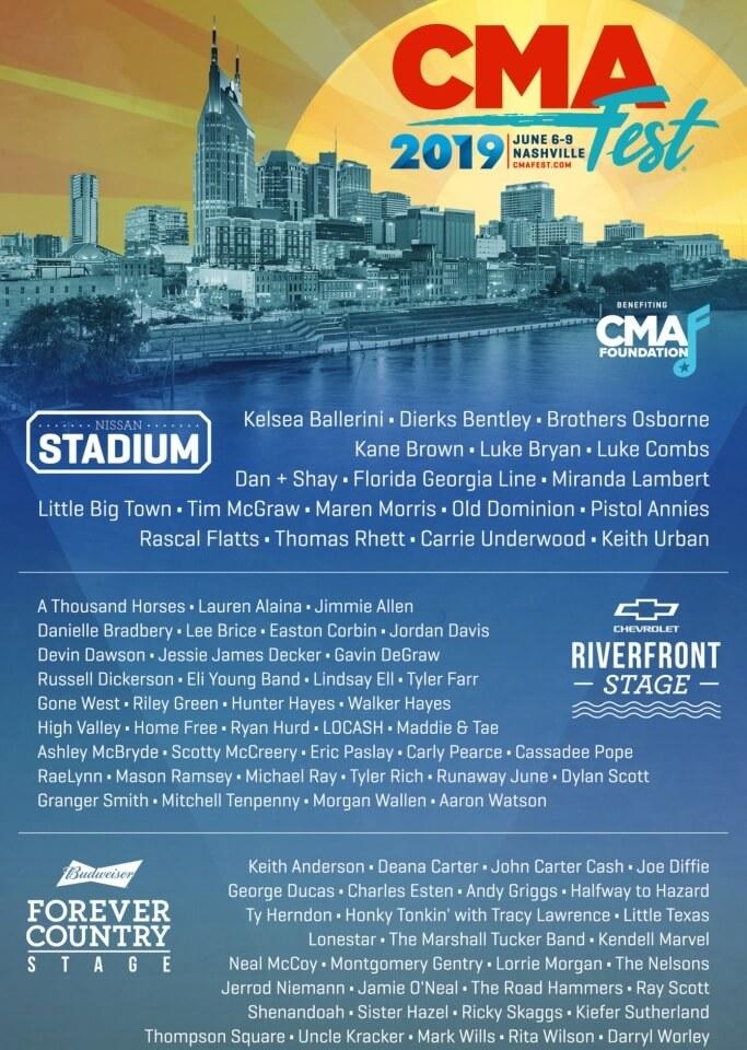 CMA Fest 2020 Lineup