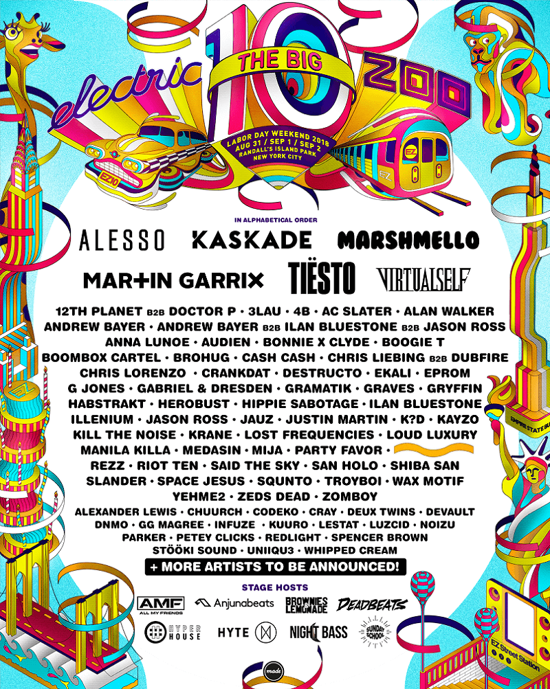 Electric Zoo Festival Lineup