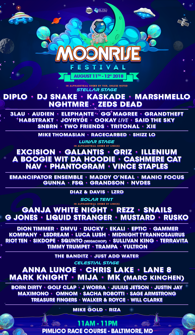 Moonrise Festival 2018 Lineup