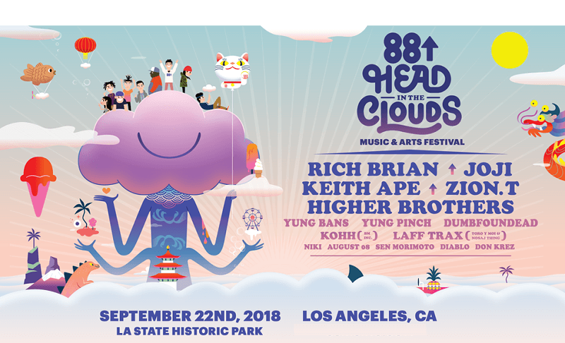 Head In The Clouds Festival 2018 Lineup