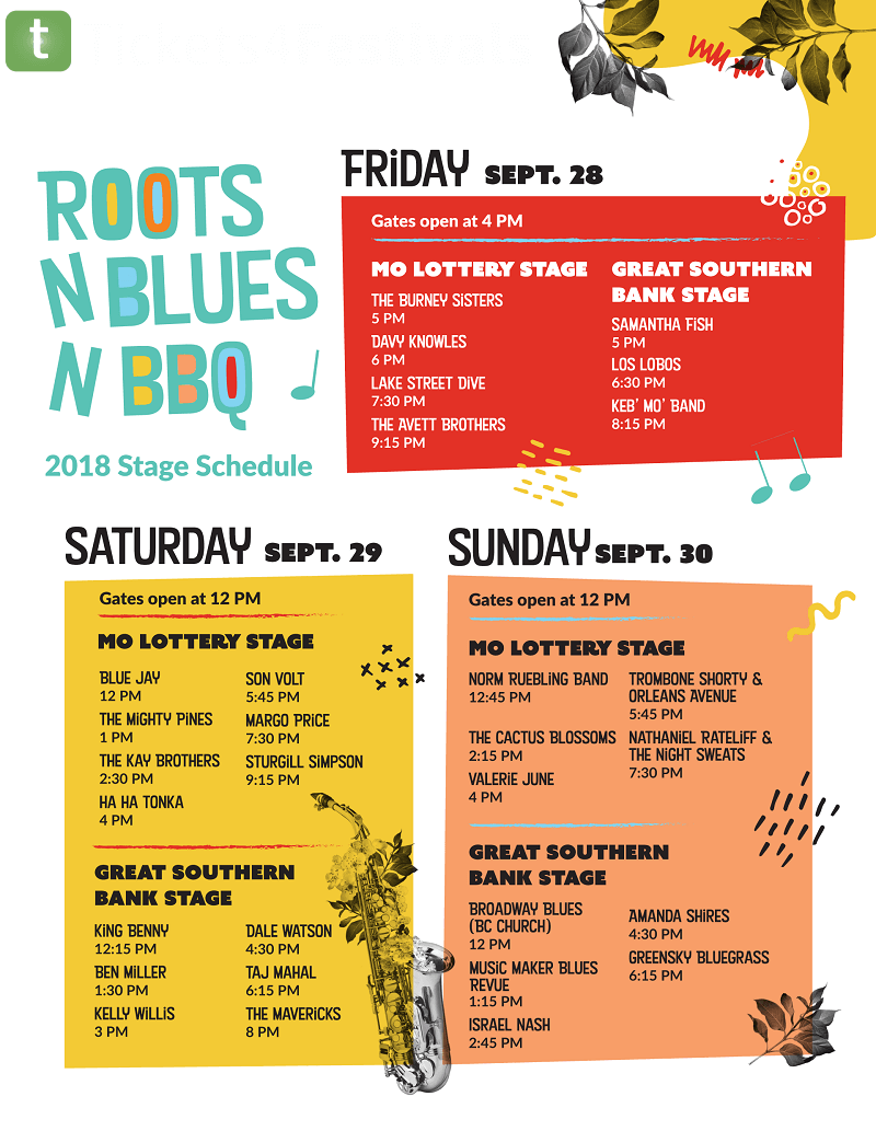 Roots N Blues N BBQ Festival 2018 Lineup