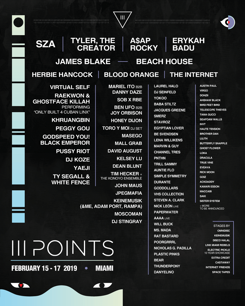 III Points Festival 2020 Lineup