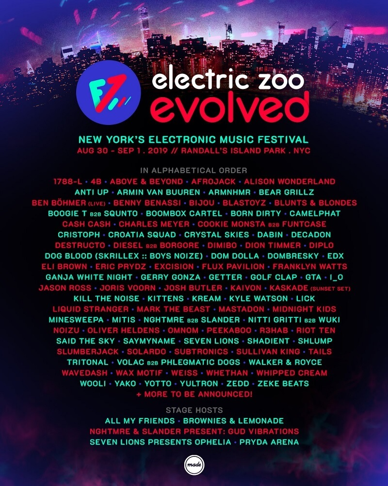 Electric Zoo Festival 2020 Lineup