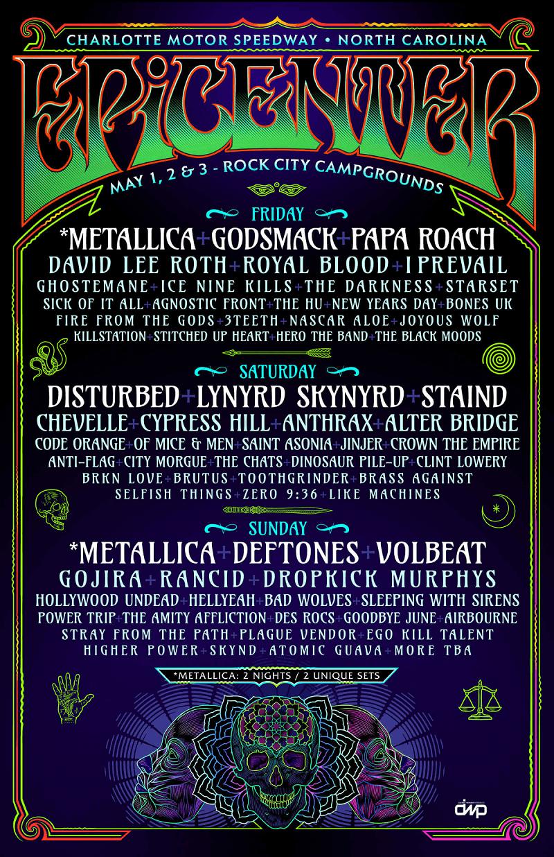 Epicenter Festival 2020 Lineup