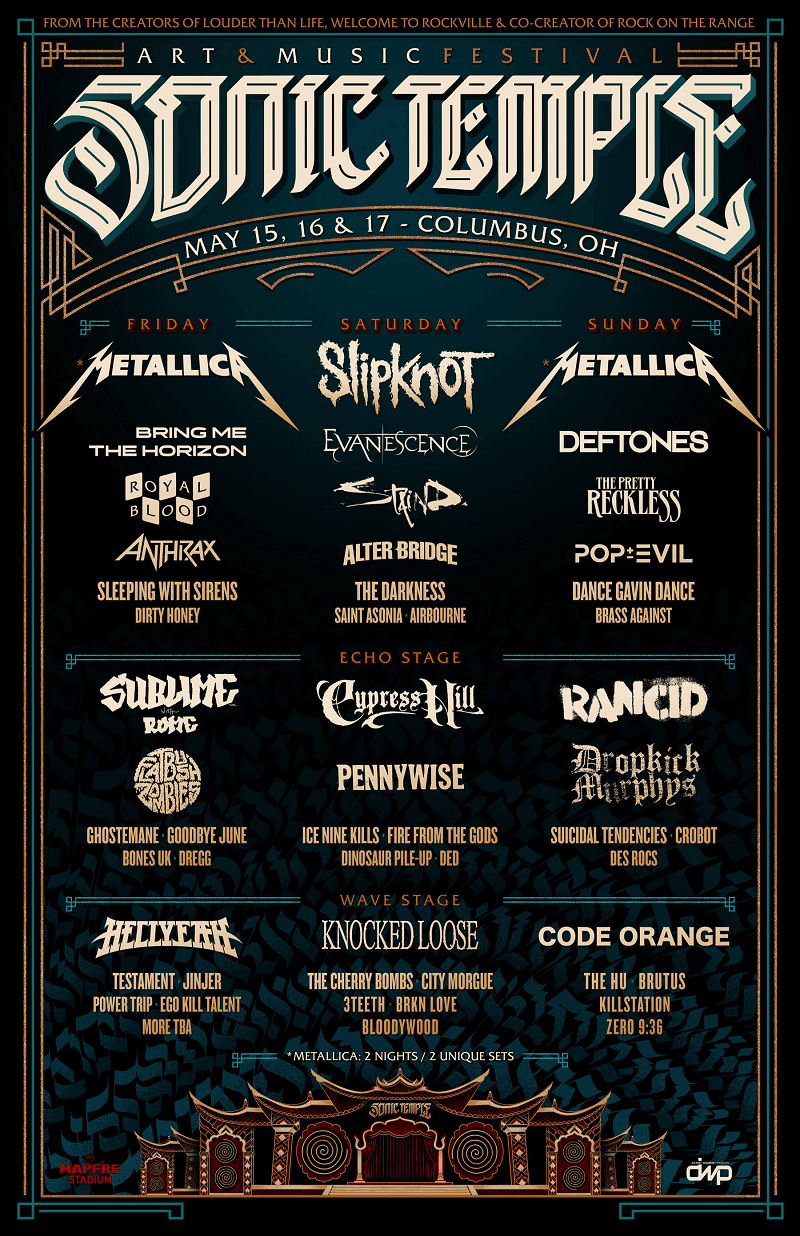 2020 Sonic Temple Festival Lineup