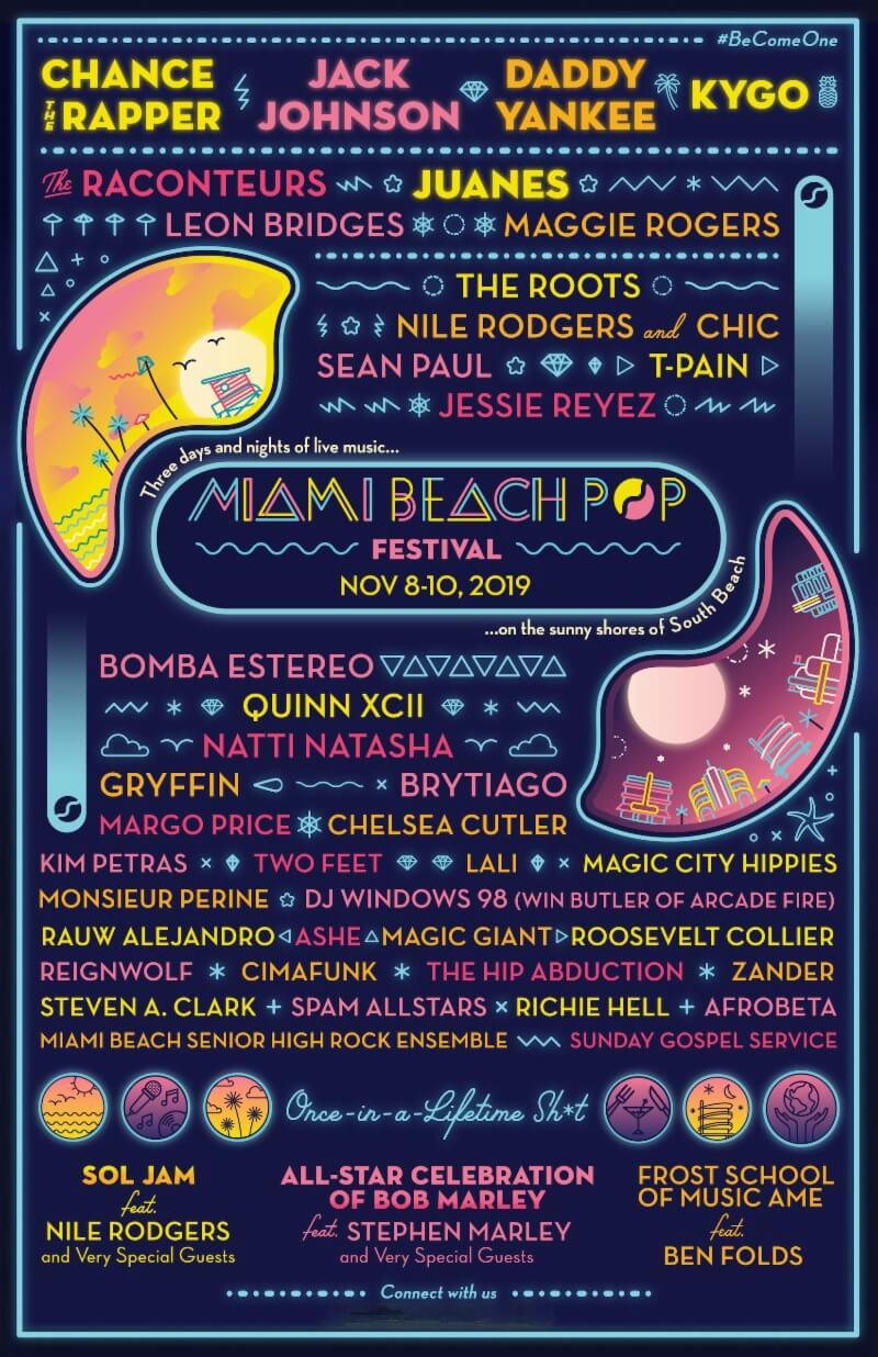 Miami Beach Pop Festival 2020 Lineup