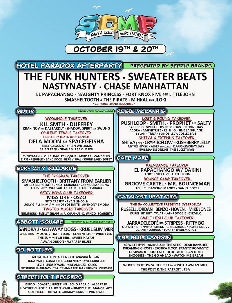 Santa Cruz Music Festival 2020 Lineup