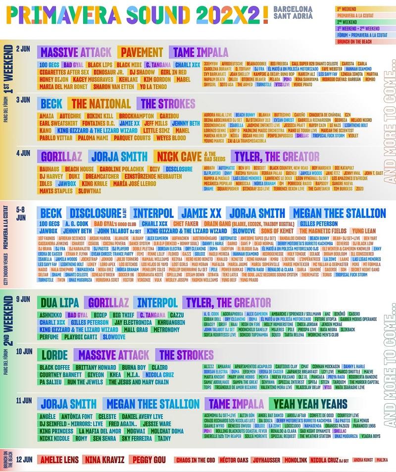 Primavera Sound Festival BARCELONA Lineup